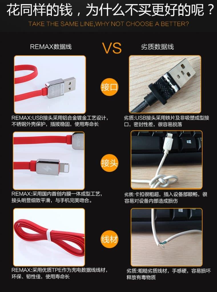 สายชาร์จ remax Safe&Speed data cable lightningสายแบน หอม สำหรับ IPhone 32