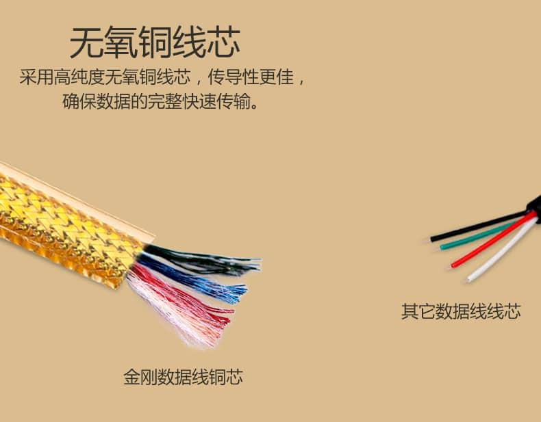 สายชาร์จ remax lds remax gold safe&speed cable 20