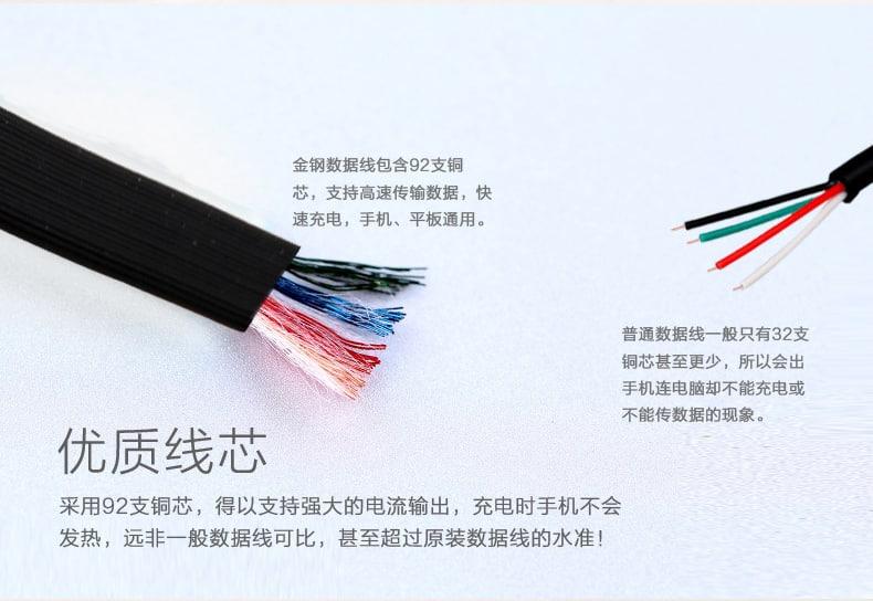 สายชาร์จ Remax Safe&Speed Micro USB For Samsung Android ทุกรุ่น 5