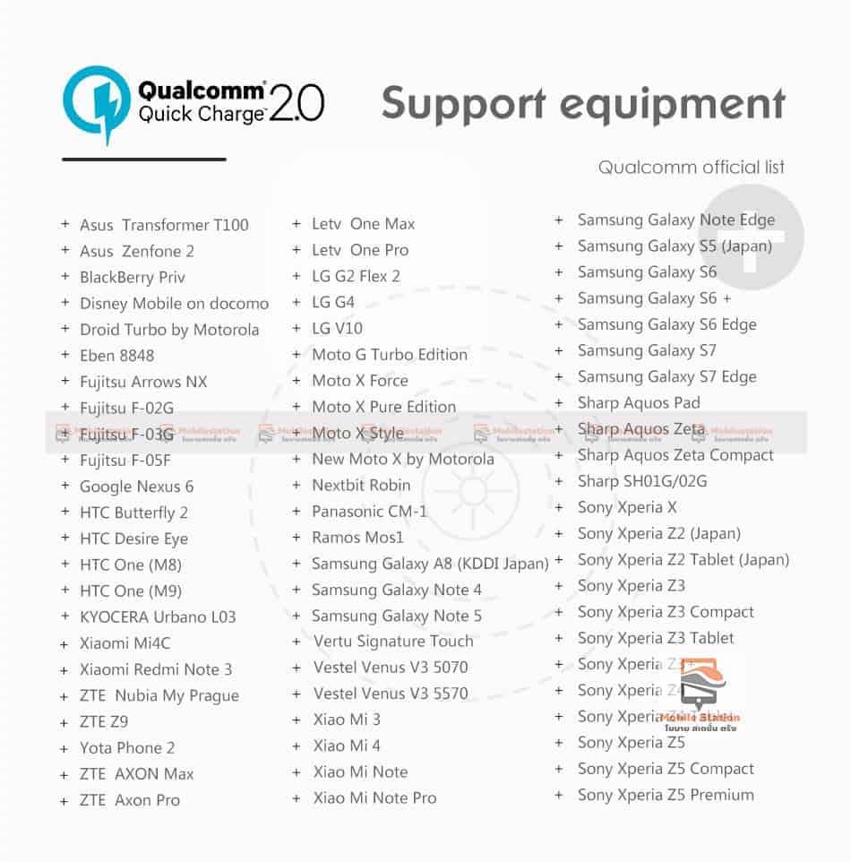 มือถือรุ่นไหน รองรับ Qualcomm Quick Charge 2
