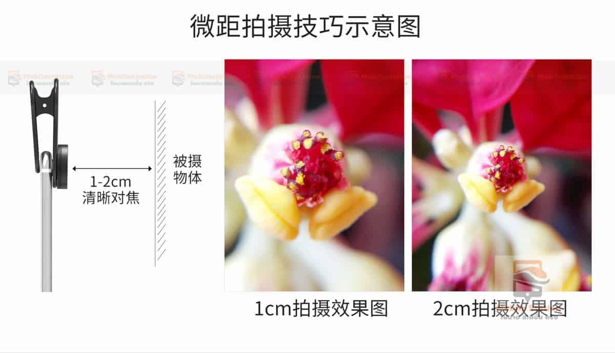 เลนส์มือถือ Lieqi Lq 046 wide 0.6x + macro 15x-12