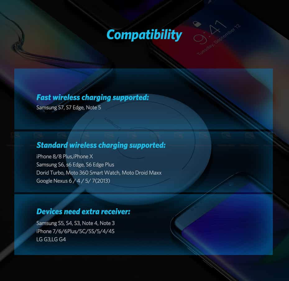 ที่ชาร์จไร้สาย Ugreen Wireless Charger for iPhone 8-X -8 Plus 10W Qi Fast Wireless Charging for Samsung Galaxy S8S-4