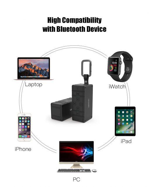 ลำโพงบลูทูธ 10W Wavefun Cuboid Bluetooth Speaker พกพา กันน้ำ ราคาถูก เสียงดี-4-4
