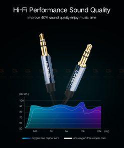 สาย aux Ugreen 3.5mm Jack Audio Cable Gold Plated for iPhone Car Headphone Speaker Auxiliary Cable รายละเอียด-9