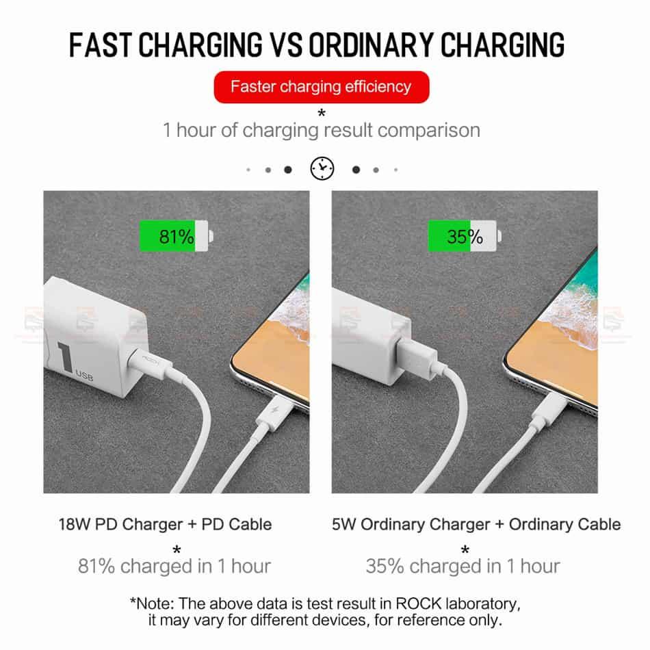 ที่ชาร์จแบต ROCK PD Fast Charger Set for iPhone X 8 Plus With Type C to Lighting Cable-3