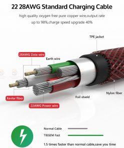 สายชาร์จไอโฟน TIEGEM Tanpow-K series Alloy Aluminum Nylon Fast Charging For iPhone X 8 7 6_2