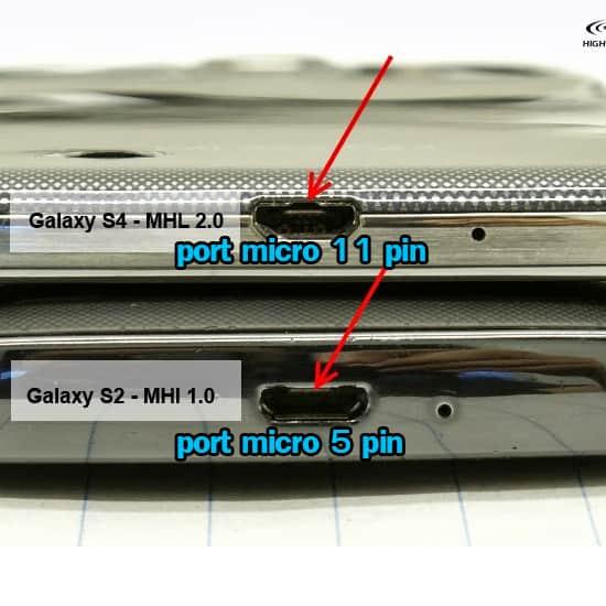 ความแตกต่างของ port micro