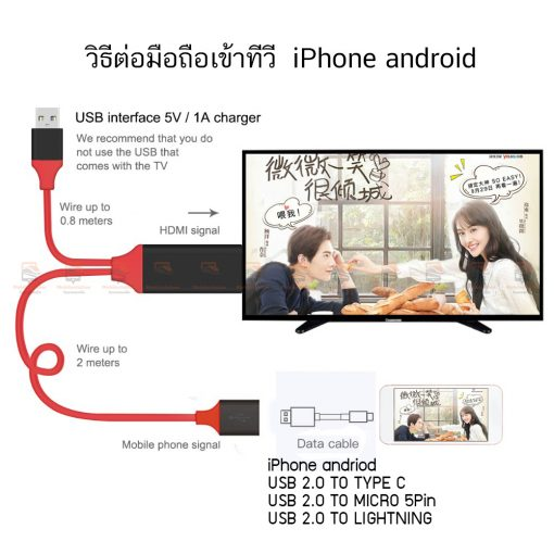 วิธีต่อมือถือเข้าทีวี iPhone android-11
