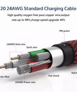สายชาร์จ Samsung TIEGEM Tanpow-K series Alloy Aluminum Nylon Fast Charging For Android 6