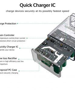 ที่ชาร์จแบต TIEGEM Quick Charge 3.0 USB Adapter 18W for Samsung iphone android 6