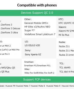 ที่ชาร์จแบต TIEGEM Quick Charge 3.0 USB Adapter 18W for Samsung iphone android 9