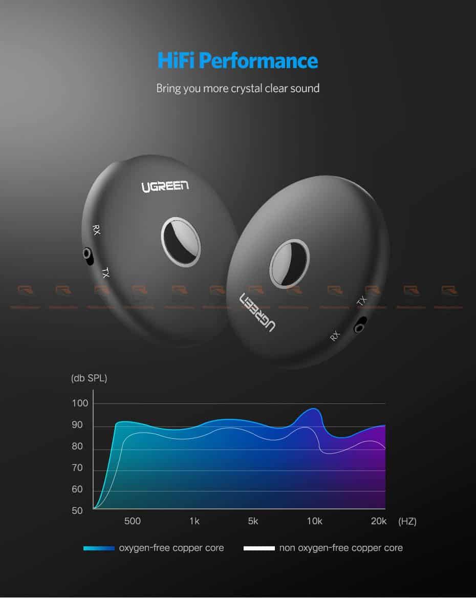 บลูทูธรถยนต์ Ugreen Aptx Bluetooth Transmitter Receiver Stereo Audio Music Adapter-11