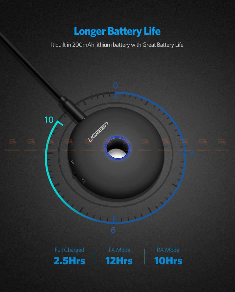 บลูทูธรถยนต์ Ugreen Aptx Bluetooth Transmitter Receiver Stereo Audio Music Adapter-12