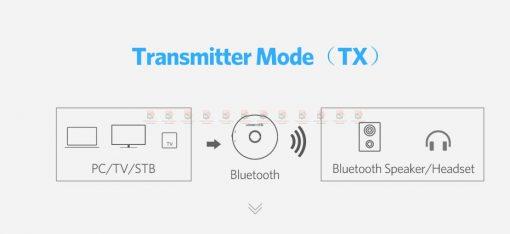 บลูทูธรถยนต์ Ugreen Aptx Bluetooth Transmitter Receiver Stereo Audio Music Adapter-5