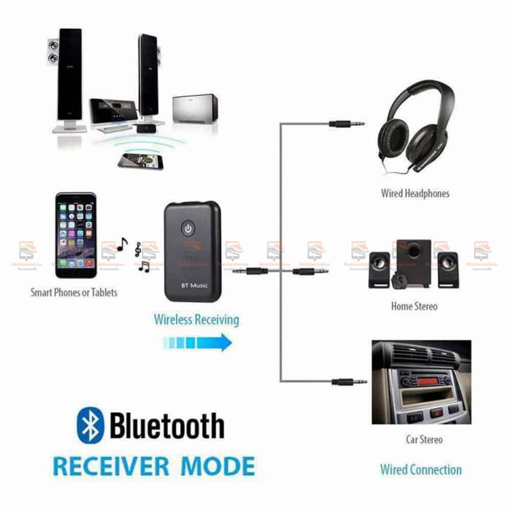 bluetooth transmitter receiver stereo audio. Black Bedroom Furniture Sets. Home Design Ideas