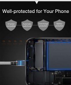 สายชาร์จ Samsung Android Cafele USB Cable Fast Charging Data Cable สั้น 30 Cm-3