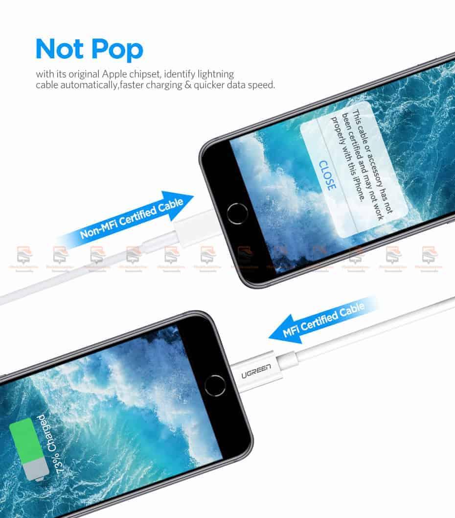 สายชาร์จ Ugreen MFi Lightning to USB Cable for iPhone X 7 6 5 6s Plus Fast Charging-4