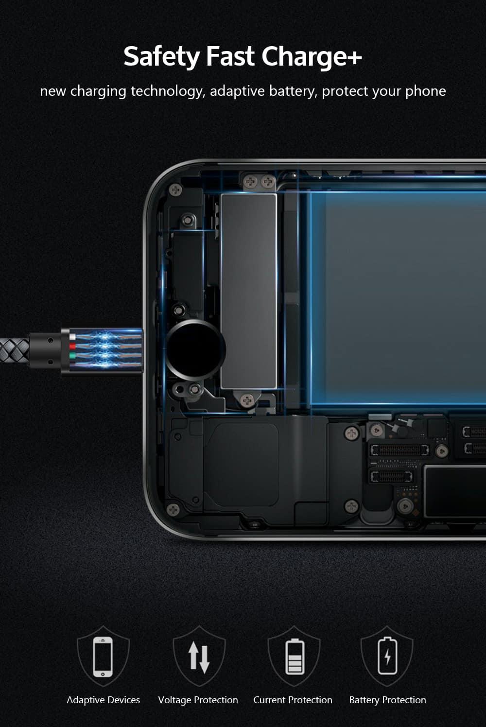 สายชาร์จไอโฟน lightning TIEGEM Nylon Fiber Sturdy For iPhone iPad 2.5A Fast Charger-2