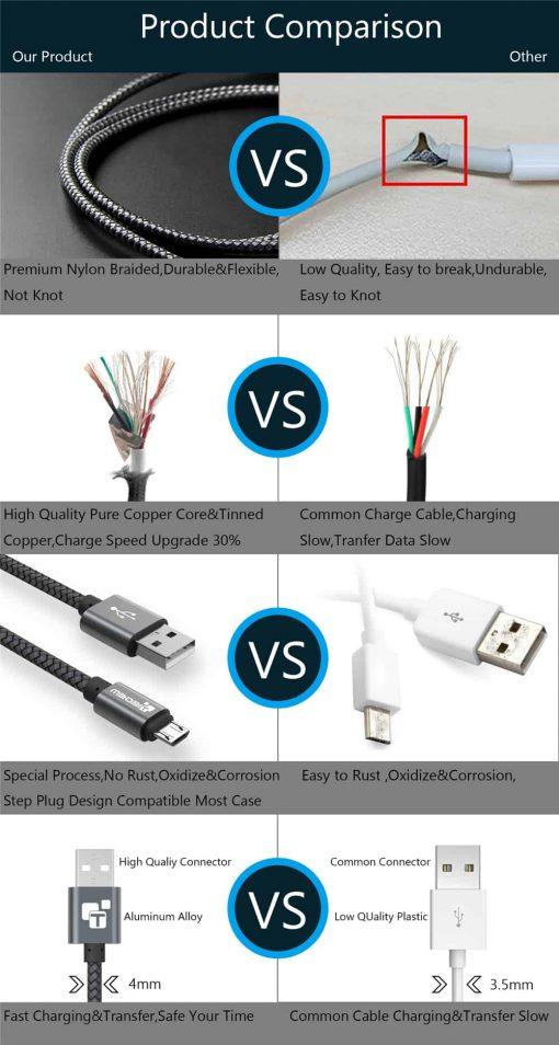 สายชาร์จ Micro USB Cable TIEGEM Nylon Fiber Sturdy For Samsung android 2.5A Fast Charger-10