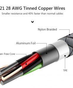 สายชาร์จ Micro USB Cable TIEGEM Nylon Fiber Sturdy For Samsung android 2.5A Fast Charger-6