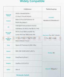สายชาร์จ Type C TIEGEM Nylon Fast Charging Cable For Samsung android-4