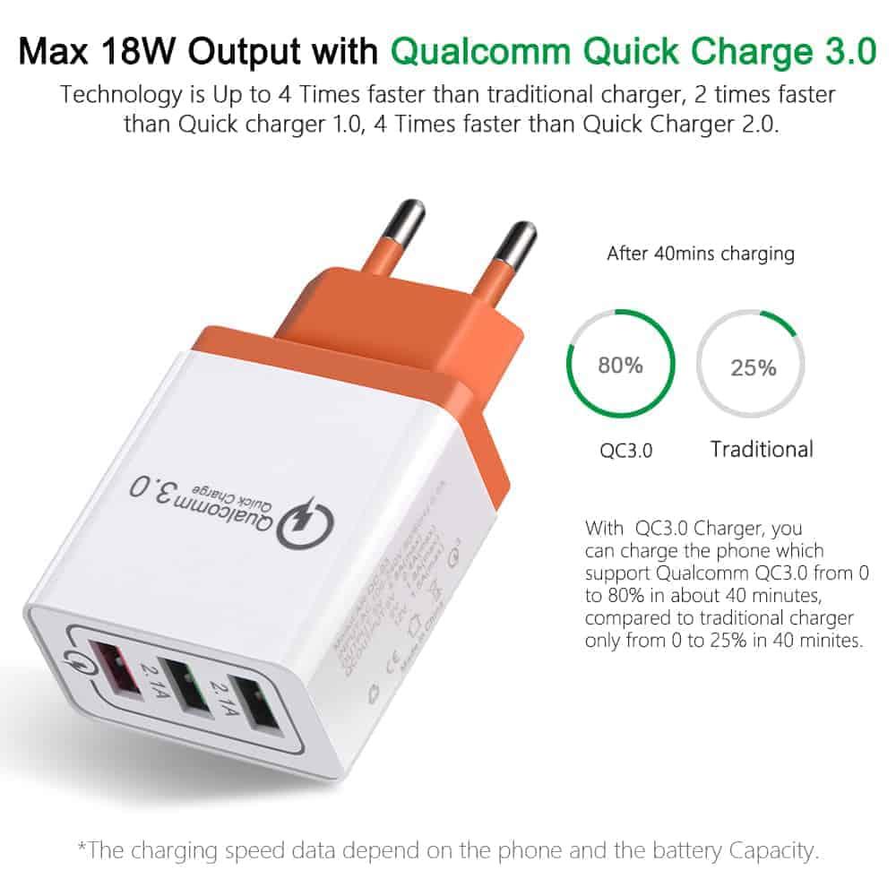 ที่ชาร์จแบต fast quick charge 3.0 Travel usb charger 3 ports for iPhone ipad Samsung Android-1