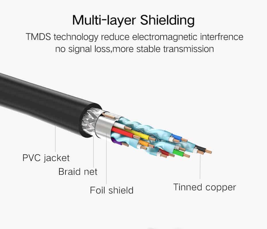 สายต่อ HDMI male to female extender for ComputerHDTV-Laptop-Projector_10