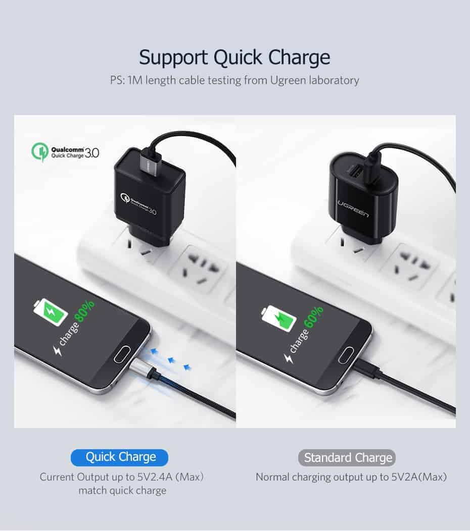 สายชาร์จ Micro USB 2.4A Ugreen Nylon Fast Charge for Samsung-android phone-3