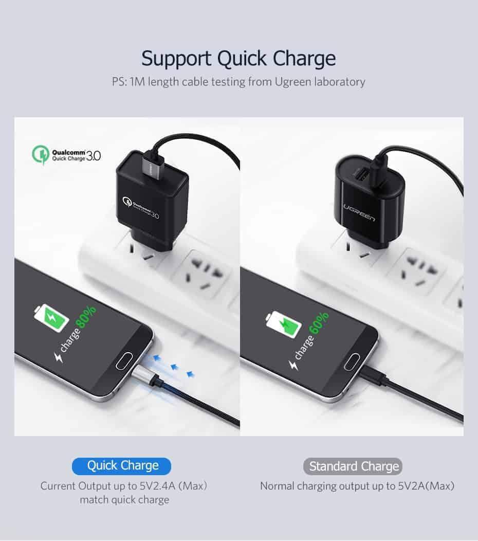สายชาร์จ Micro USB 2.4A Ugreen Nylon Fast Charge for Samsung-android phone-3