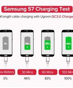สายชาร์จ Micro USB 2.4A Ugreen Nylon Fast Charge for Samsung-android phone-Samsung S7 charging test