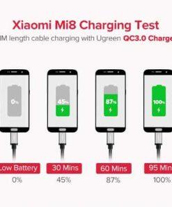 สายชาร์จ Type C Ugreen 3A Support Qualcomm Quick charger for android phone-1-gallrty 3