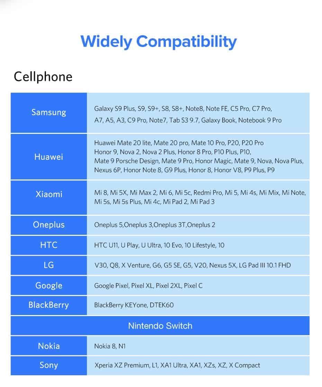 สายชาร์จ Type C Ugreen 3A Support Qualcomm Quick charger for android phone-5-widely compatibity
