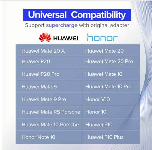 สายชาร์จ Type C Ugreen 5A for Supercharge Huawei P10 P20 Pro USB 3.1 Fast Charging-4