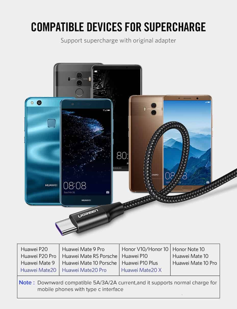 สายชาร์จ Type C Ugreen 5A for Supercharge Huawei P10 P20 Pro USB 3.1 Fast Charging-8-compatible devices supercharge