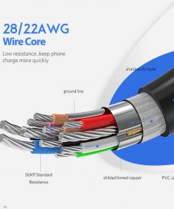 สายชาร์จ ugreen usb 3.0 type c Fast charging cable-wire core