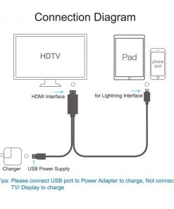 Lightning to HDMI Cable for iPhone-Update iOS 12 model7522n-Connection Diagram