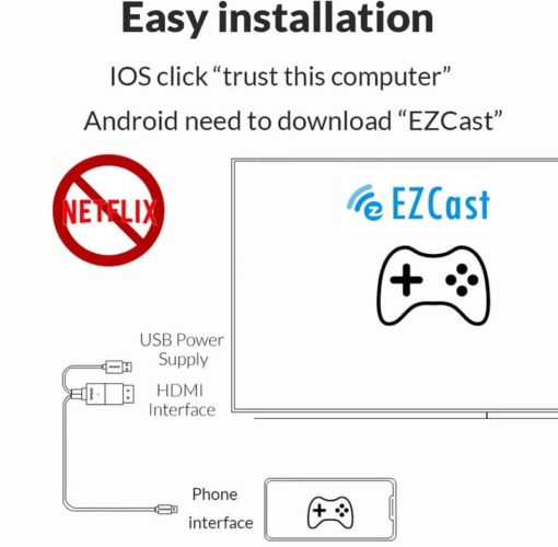Phone to tv for Android iOS 3 in 1 Unnlink Easy installation