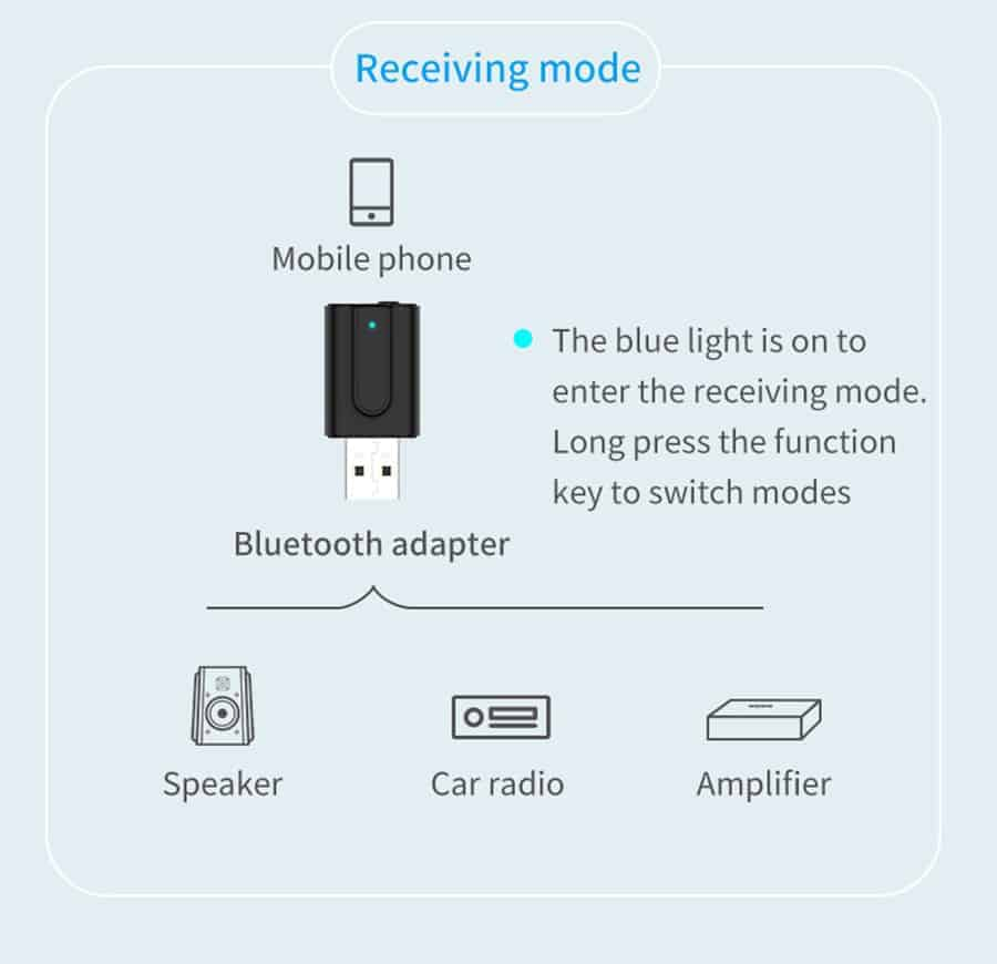 Bluetooth 5.0 car Audio Receiver Transmitter Receiving mode