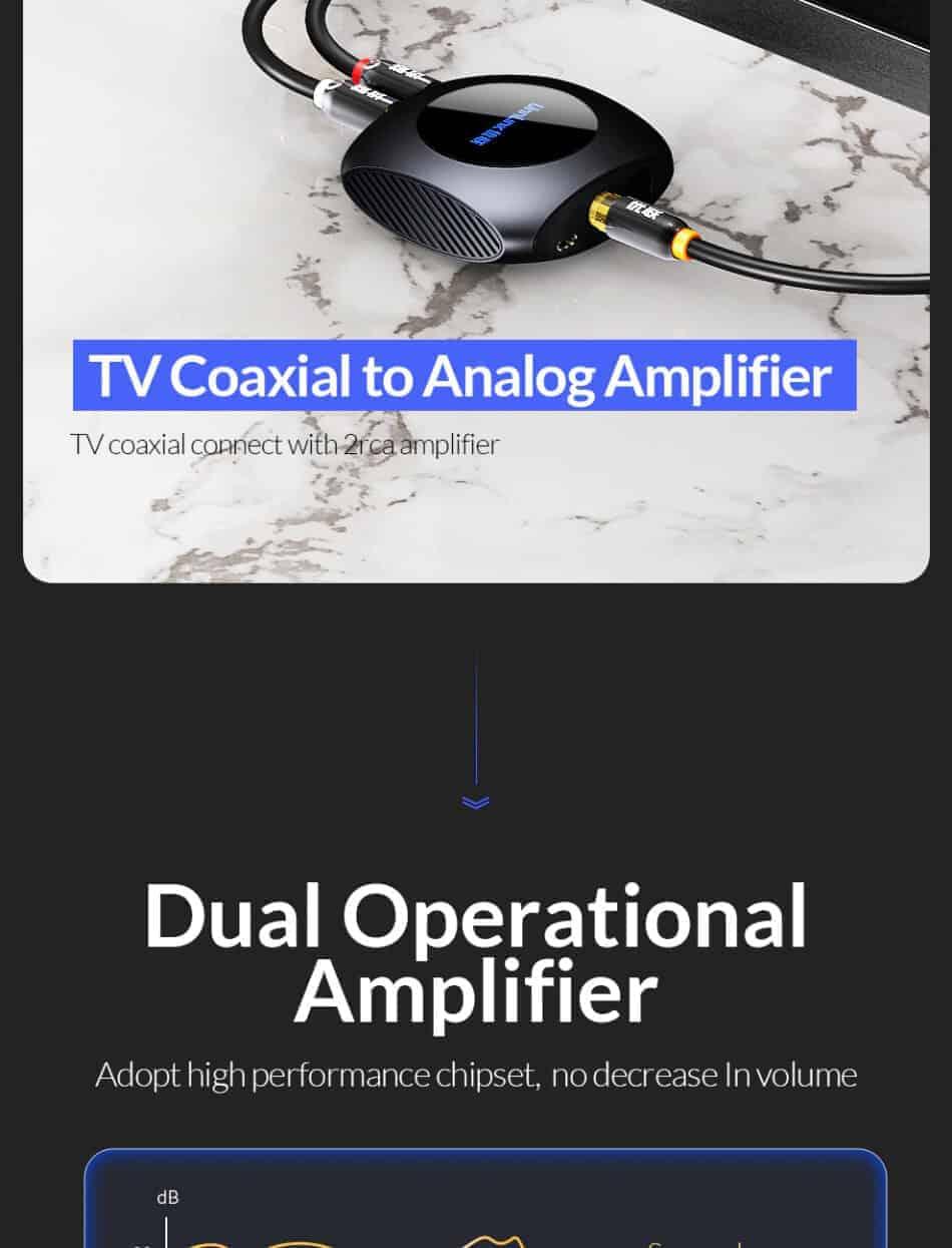 Unnlink New Digital to Analog Audio Converter Dual Operational Amplifier
