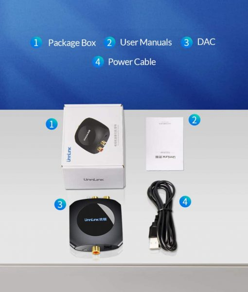 Unnlink New Digital to Analog Audio Converter Specification package