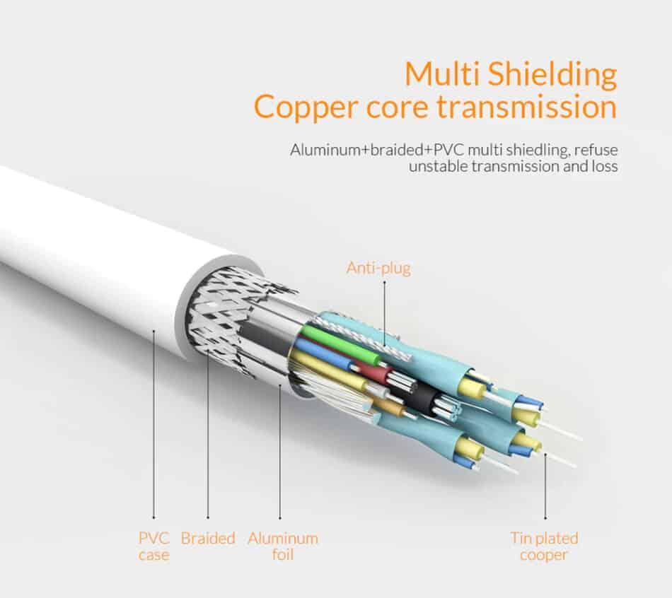 Unnlink USB C to HDMI Cable Multi shielding Copper core transmission