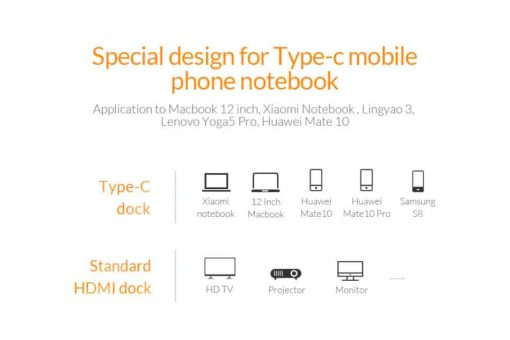 Unnlink USB C to HDMI Cable Special design for Type-C mobile phone notebook