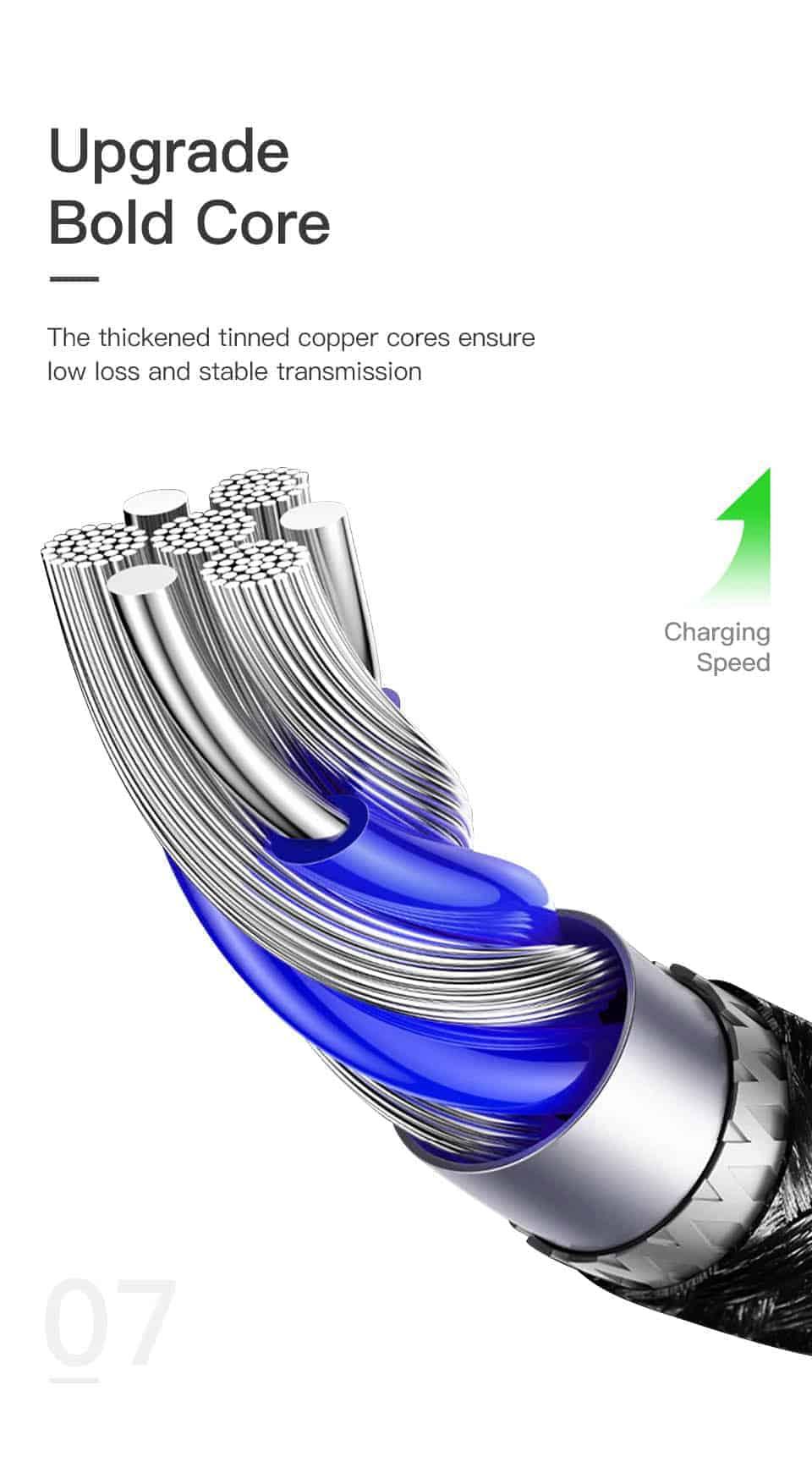 KUULAA USB Type C to USB Type C Cable Upgrade bold Core