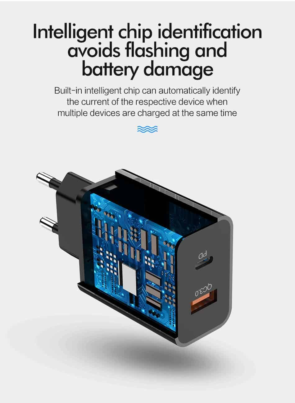 ROCK Quick Charge 4.0 36W QC PD 3.0 Phone Chargertelligent chip identification avoids flashing and battery damage