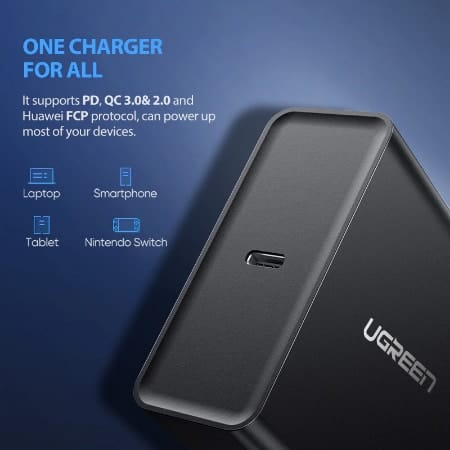 Ugreen PD 65W Charger USB type C display 03