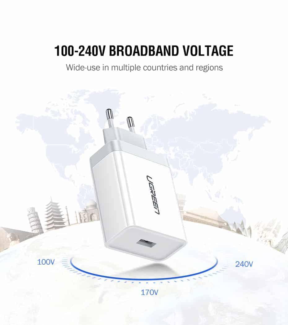 Ugreen USB Charger Super Fast Charger 100-240V Broadband Votage
