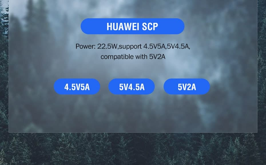 Ugreen USB Charger Super Fast Charger HuaWEI SCP