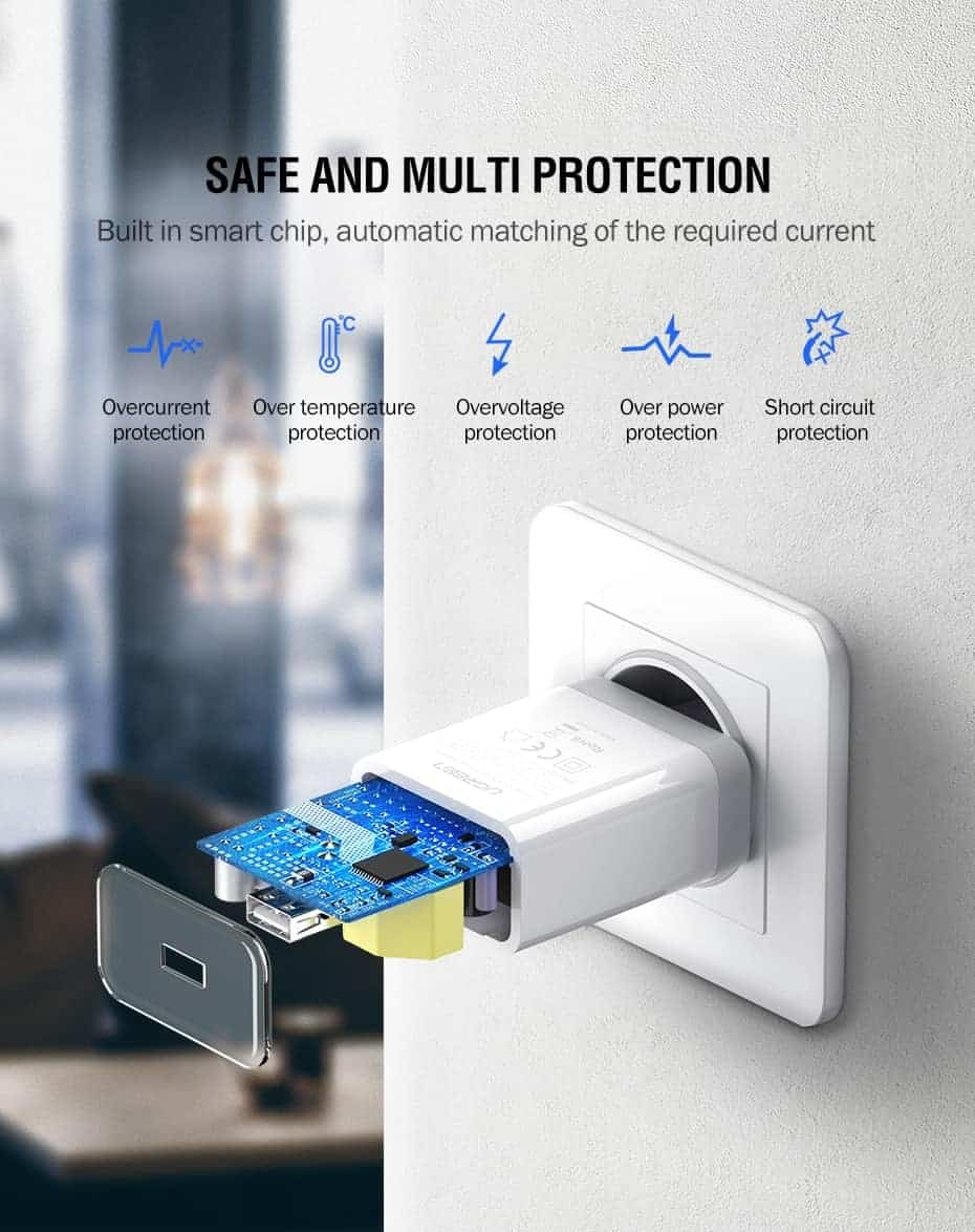 Ugreen USB Charger Super Fast Charger Safe and Multi Protection