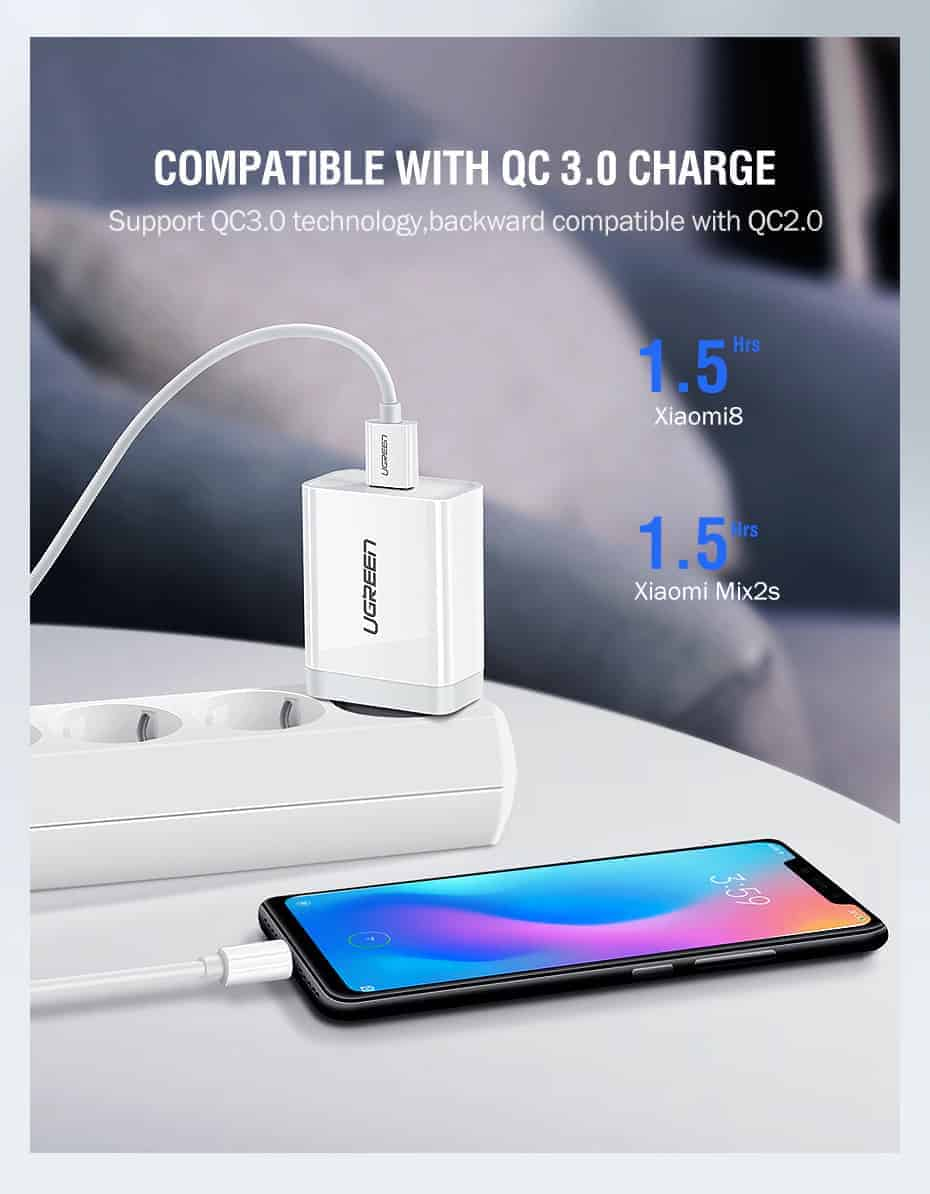 Ugreen USB Charger Super Fast Charger Support QC3.0 QC2.0