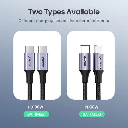 Ugreen USB Type C to USB C Cable Display_05